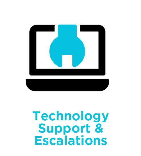 Technology%20Support%20Escalations