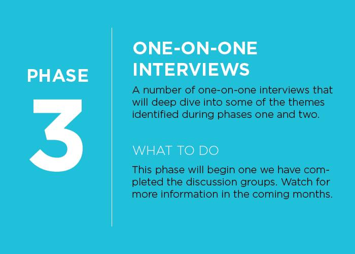 Phase%203%3A%20One-on-one%20interviews