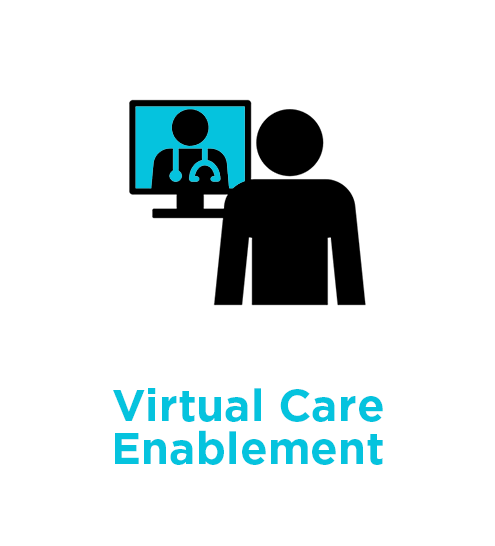 Virtual%20Care%20Enablement